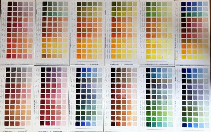 RIchard Schmid color charts